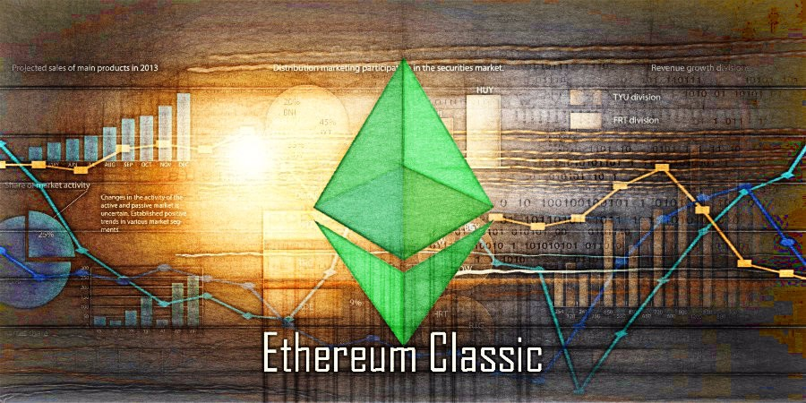 Image result for Ethereum Classic To The Moon